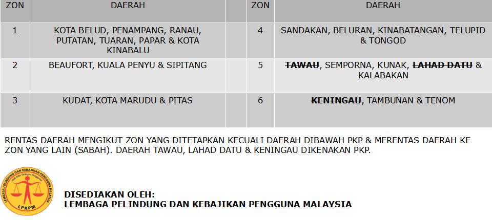 PERINTAH PKP PKPB PKPP (2021-04-12) 02